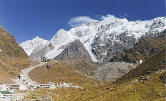 Panaromic View of Kedarnath Valley